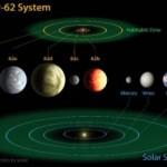 Астрономы нашли три новые планеты в Зоне жизни