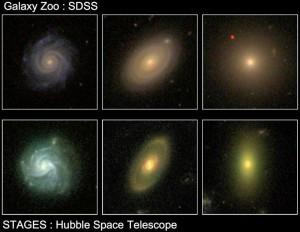 Обнаружены все современные типы галактик в ранней Вселенной