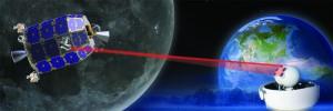 Лазерная Система Связи НАСА установила рекорд по передаче данных с Луны на Землю
