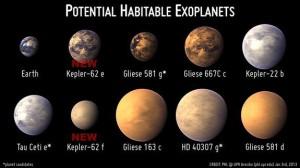5 самых вероятных планет на возможность обитаемости