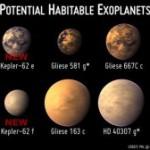 5 самых вероятных планет на возможность обитания на ней жизни