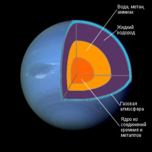 Ученые воссоздали условия внутри планет-гигантов