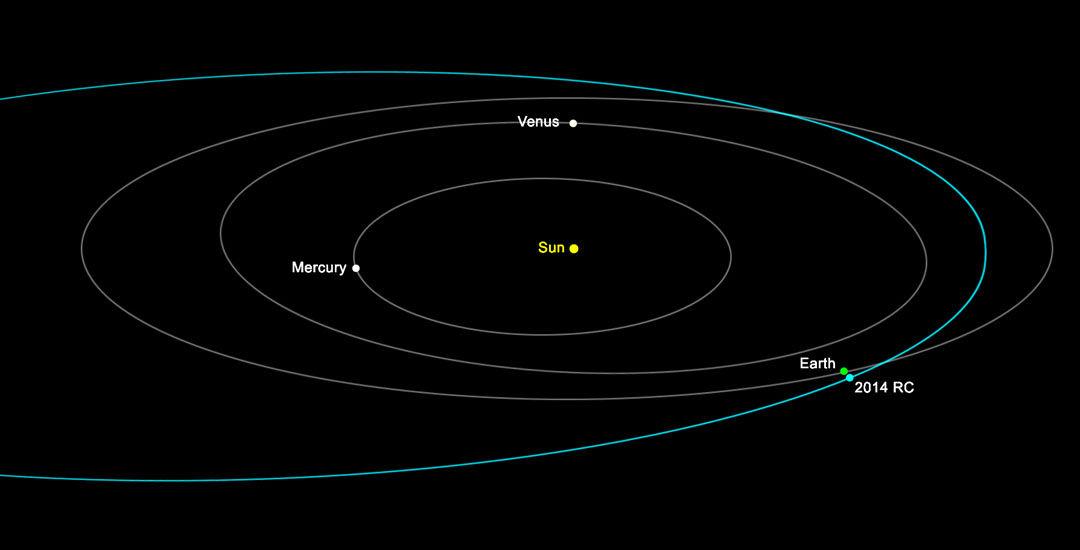 Астероид 2014 RC без происшествий пролетел мимо Земли