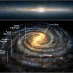 Составлен самый подробный каталог звезд видимой части Млечного пути