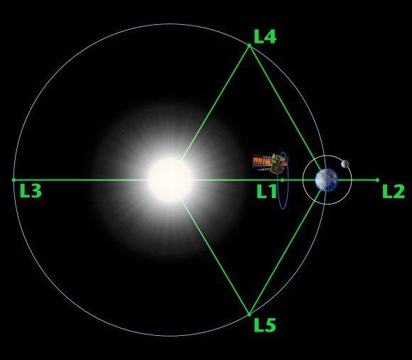 НАСА запустили новый спутник для наблюдения за солнечным ветром