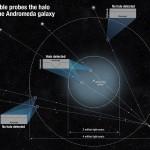 Гало галактики Андромеды гораздо больше, чем считалось раннее