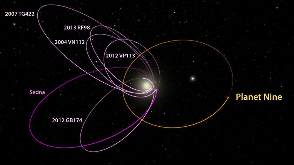 Астрономы ищут девятую планету в Солнечной системе